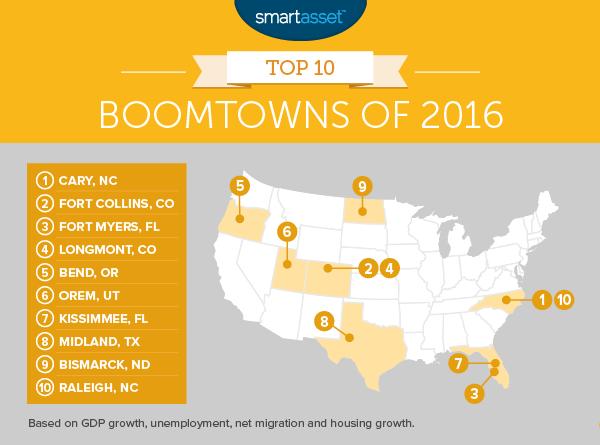 2016 Smart Asset Boomtowns